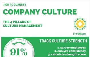 Quantify Company Culture Thumbnail