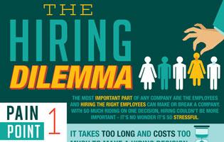 The Hiring Dilemma Thumbnail